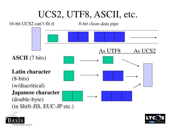UCS2, UTF8, ASCII, etc.
