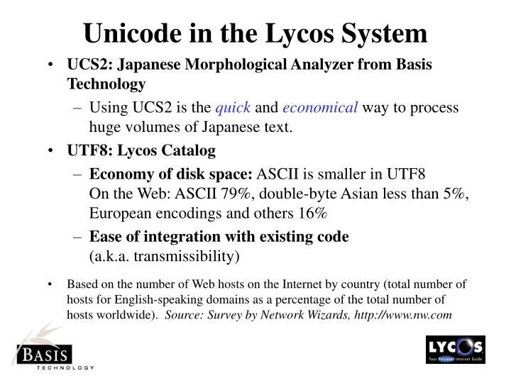 Unicode in the Lycos System