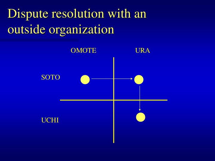 Dispute resolution with an outside organization