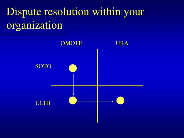 Dispute resolution within your organization