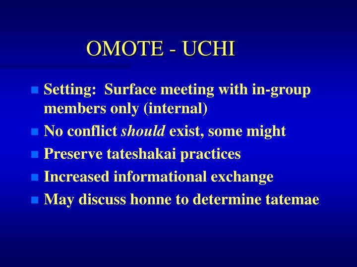 OMOTE - UCHI