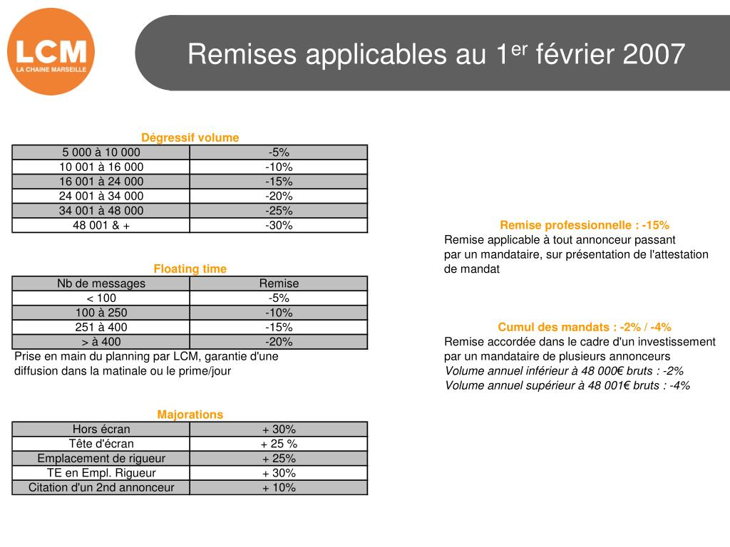 Remises applicables au 1