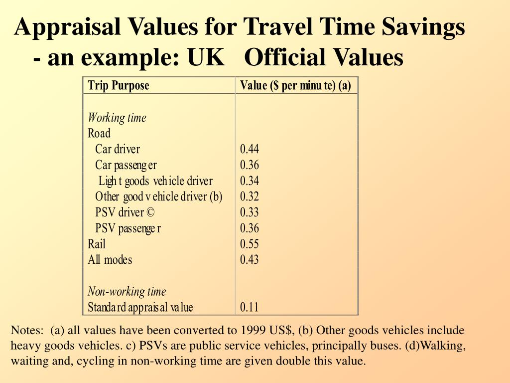 Appraisal Values for Travel Time Savings