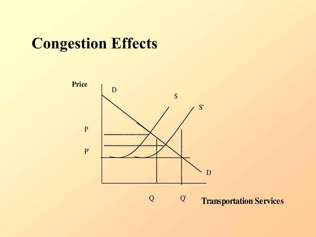 Congestion Effects