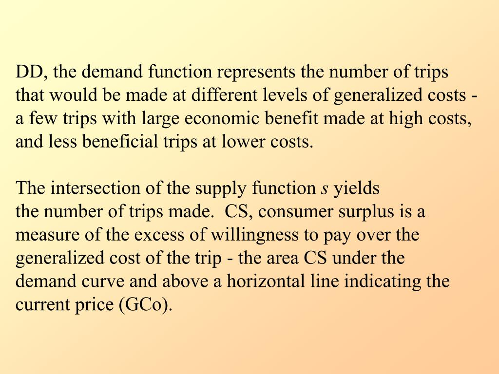 DD, the demand function represents the number of trips