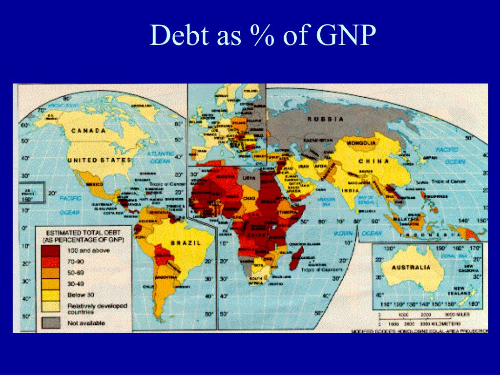 Debt as % of GNP