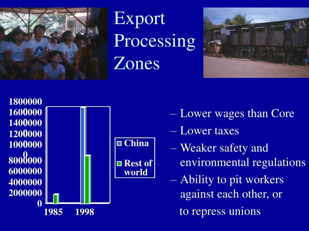 Export Processing