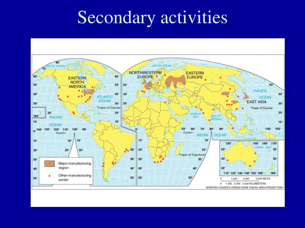 Secondary activities