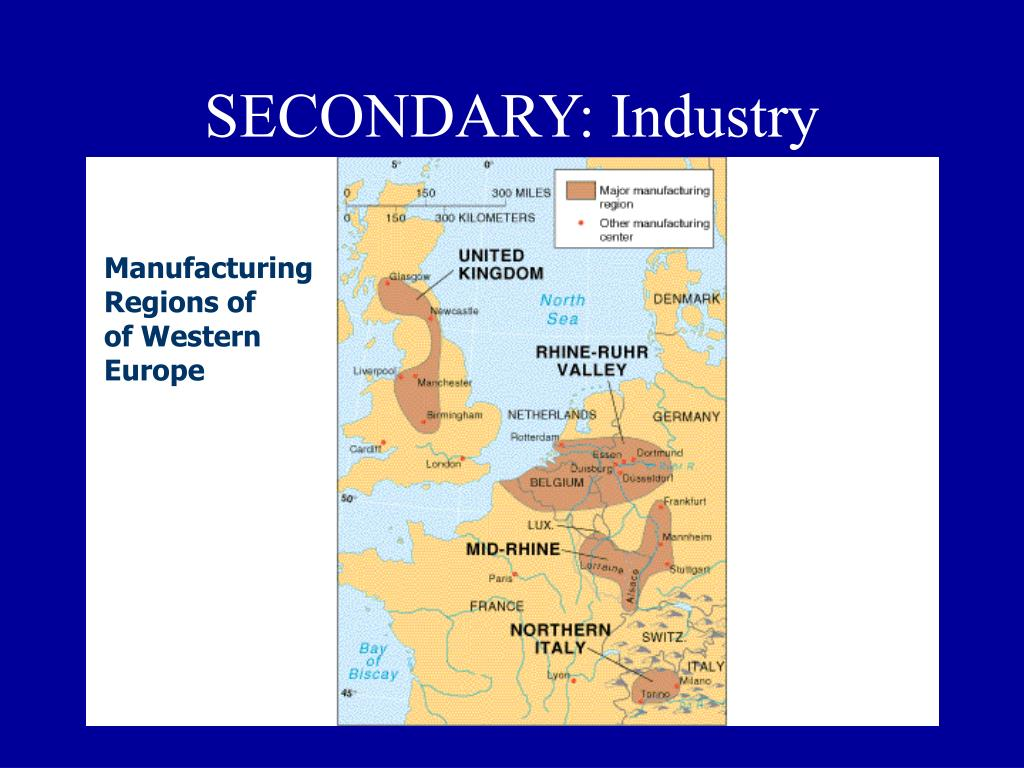 SECONDARY: Industry