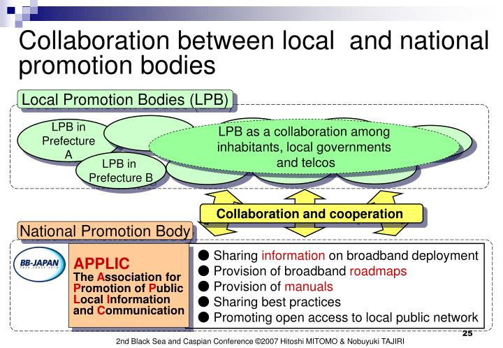 Collaboration between local  and national promotion bodies