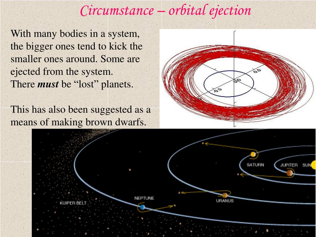Circumstance – orbital ejection