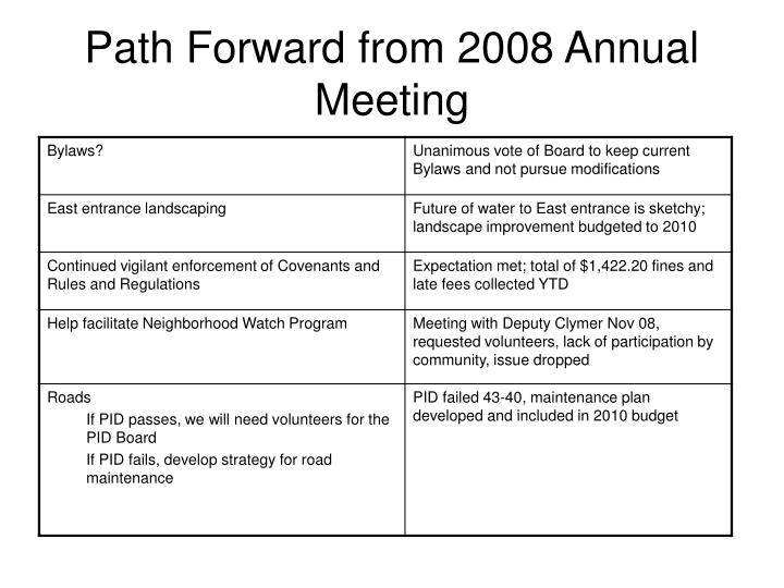 Path Forward from 2008 Annual Meeting