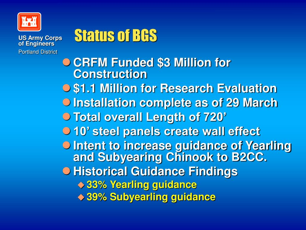Status of BGS