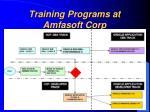 training programs at amfasoft corp