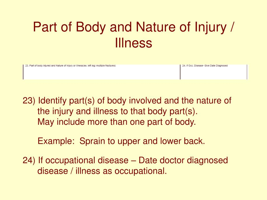 Part of Body and Nature of Injury / Illness
