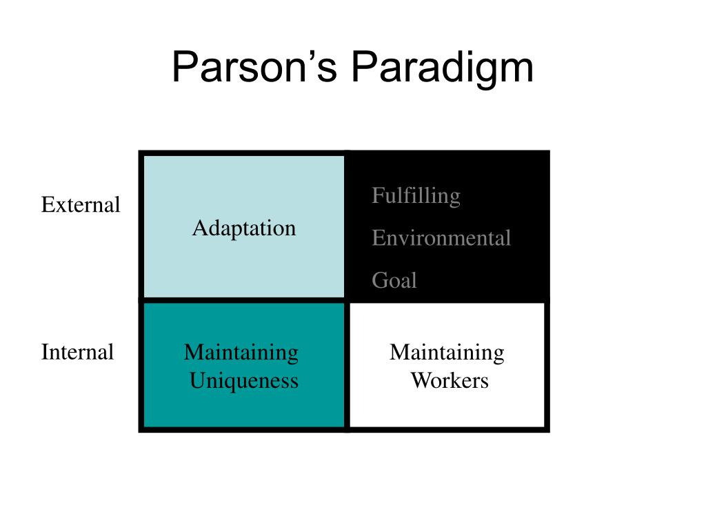 Parson's Paradigm