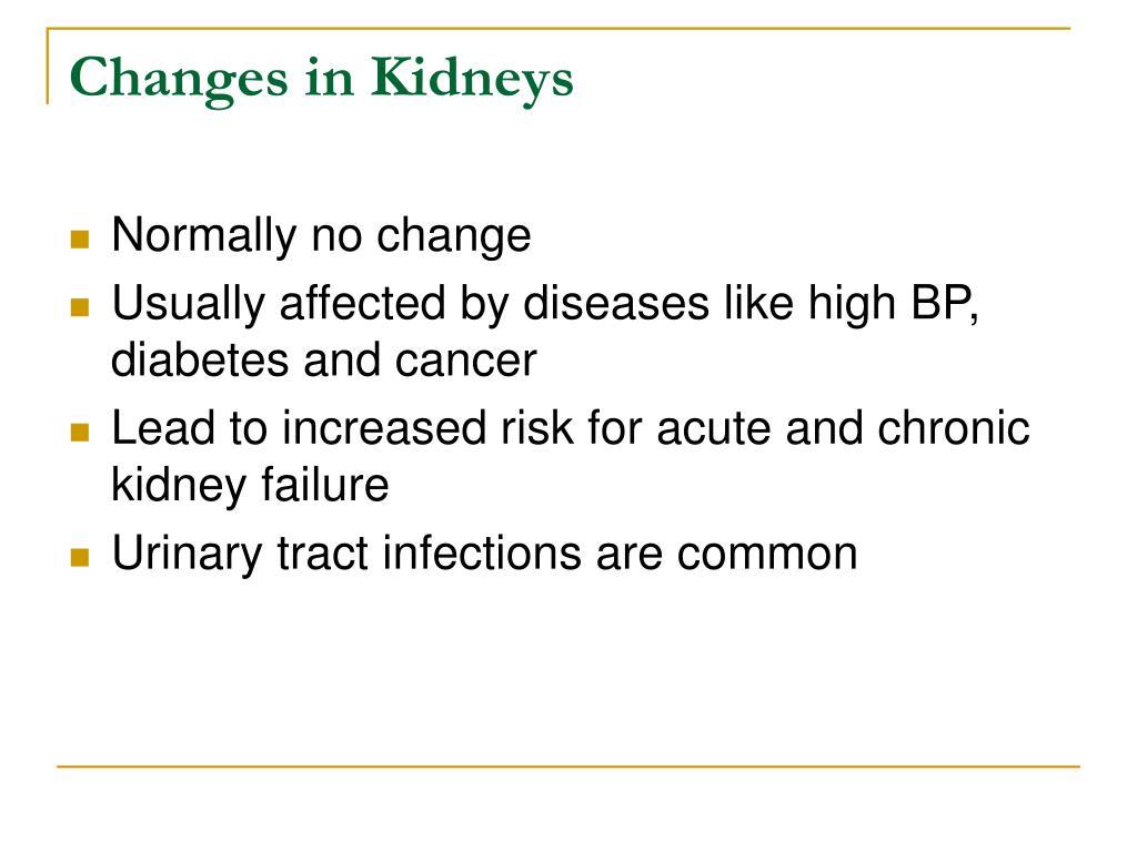 Changes in Kidneys