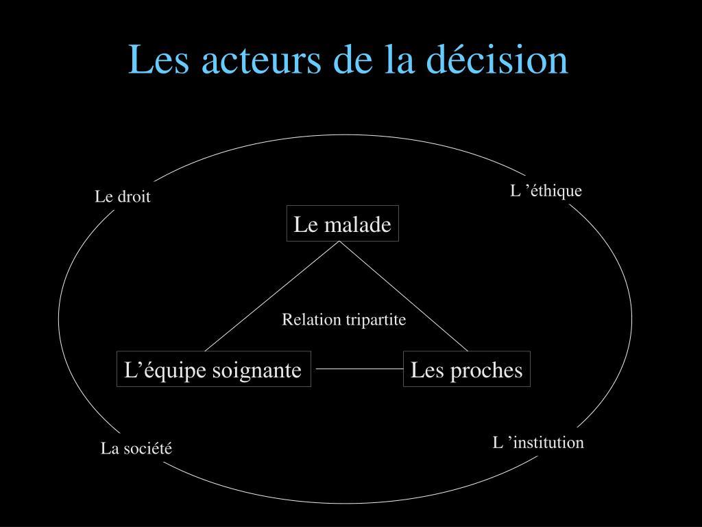 Les acteurs de la décision