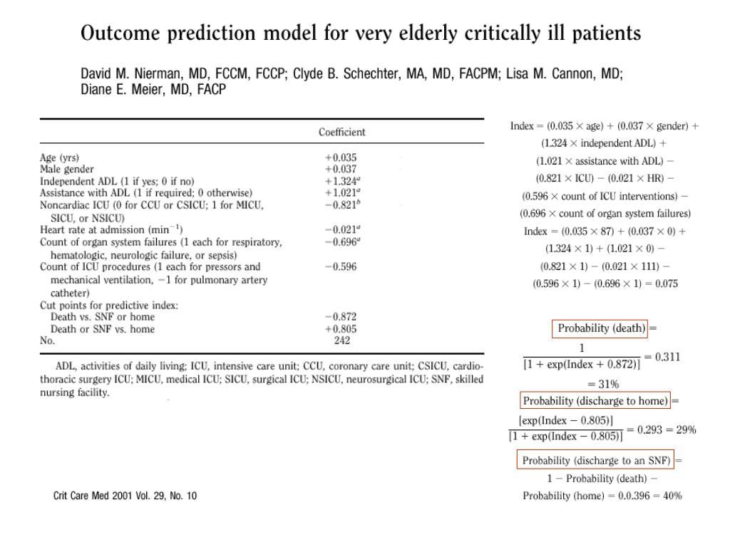 Nierman et al. CCM 2001