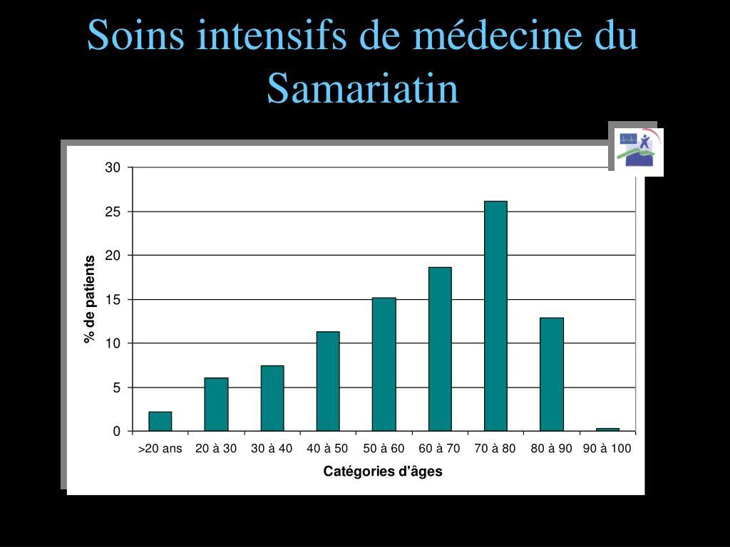 Soins intensifs de médecine du Samariatin