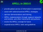 apell in 2003 5