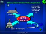 apell partners promote the local application