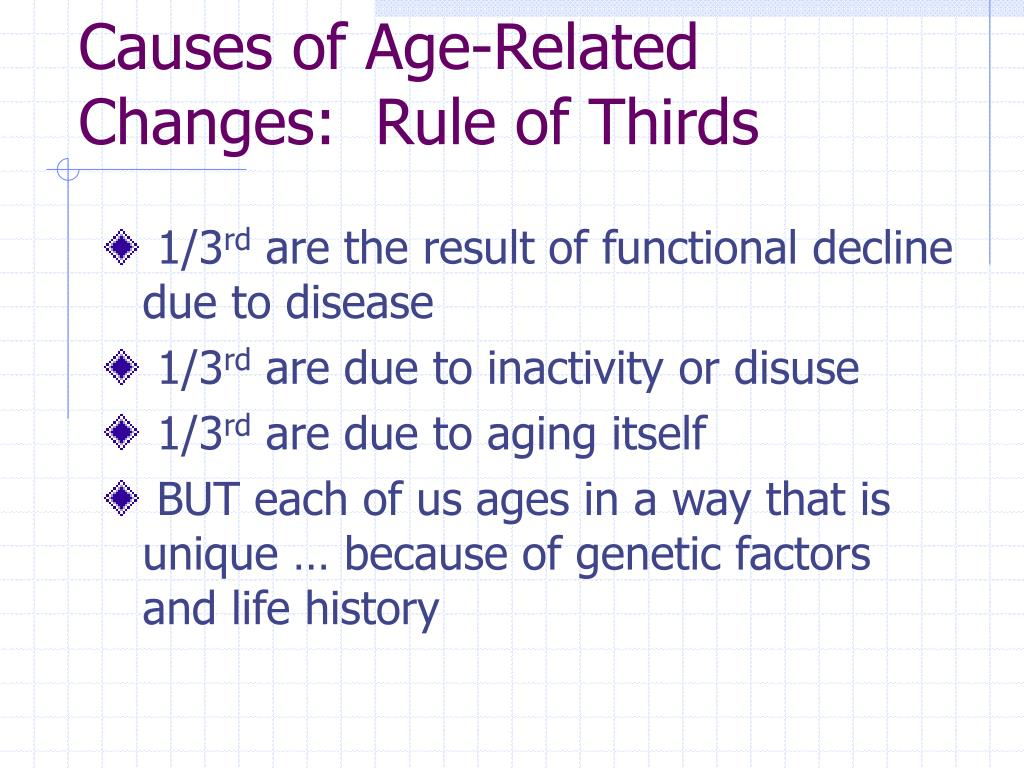 Causes of Age-Related Changes:  Rule of Thirds