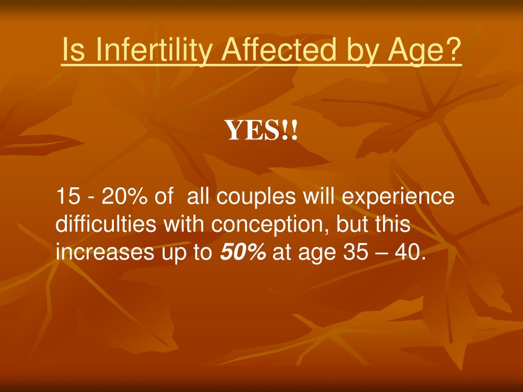 Is Infertility Affected by Age?