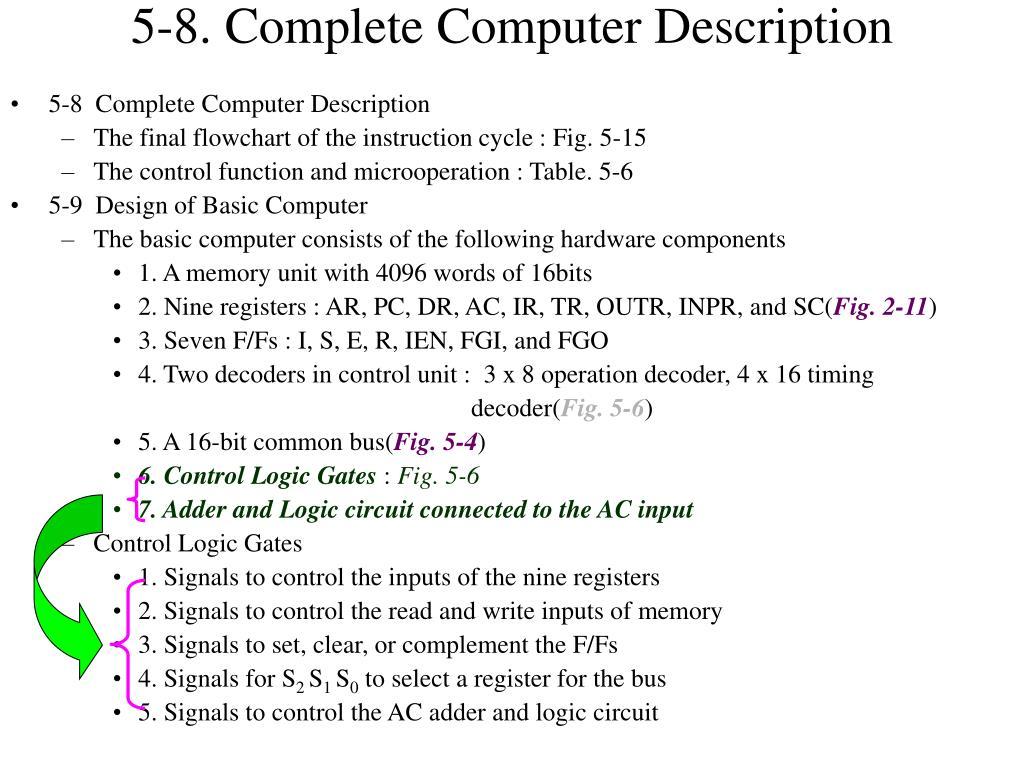 5-8. Complete Computer Description
