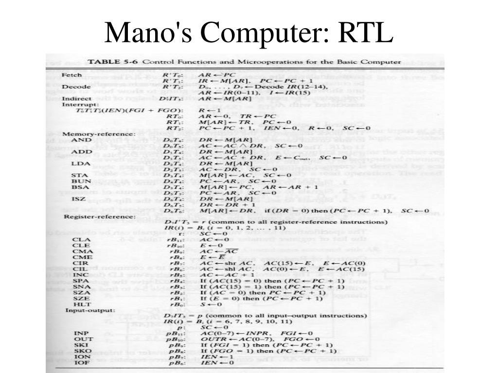 Mano's Computer: RTL