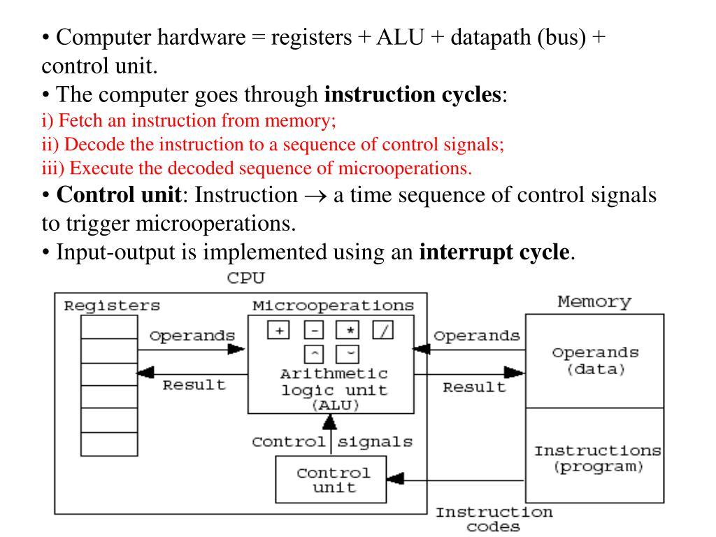• Computer hardware = registers + ALU + datapath (bus) + control unit.