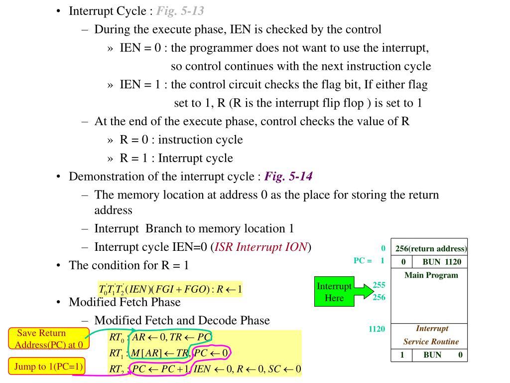 Interrupt Cycle :