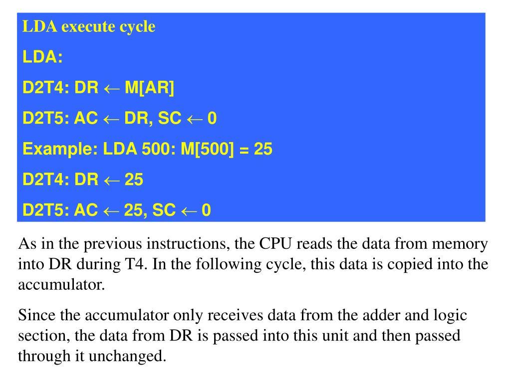 LDA execute cycle