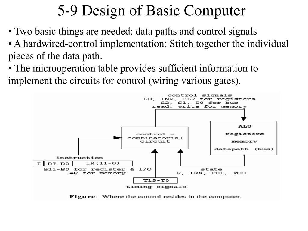 5-9 Design of Basic Computer