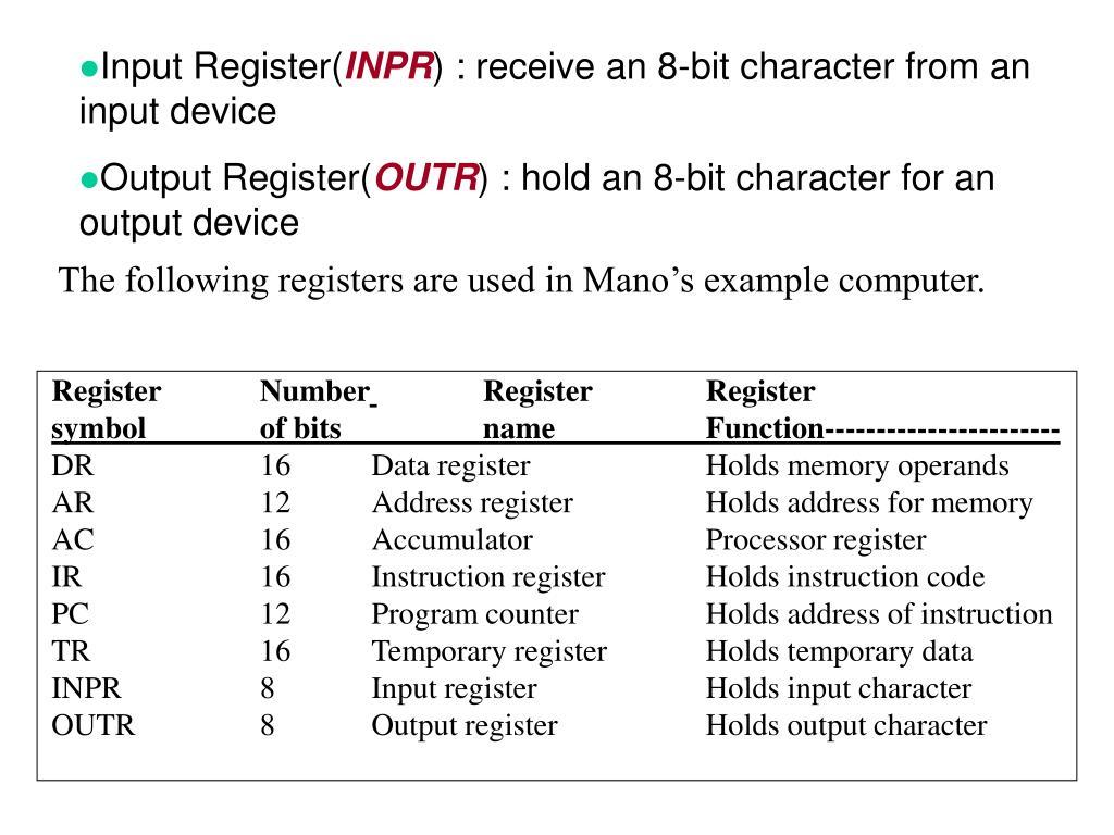 Input Register(