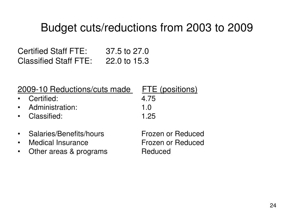 Budget cuts/reductions from 2003 to 2009