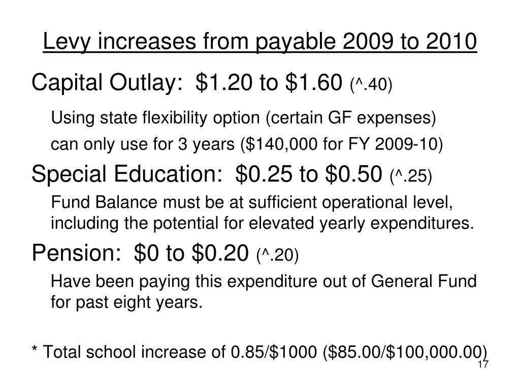 Levy increases from payable 2009 to 2010