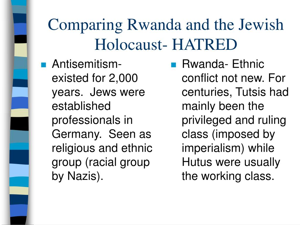Antisemitism- existed for 2,000 years.  Jews were established professionals in Germany.  Seen as religious and ethnic group (racial group by Nazis).