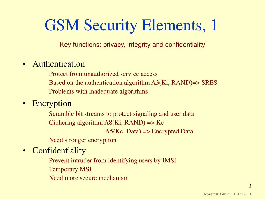 GSM Security Elements, 1