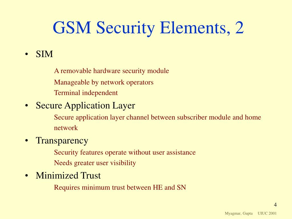 GSM Security Elements, 2