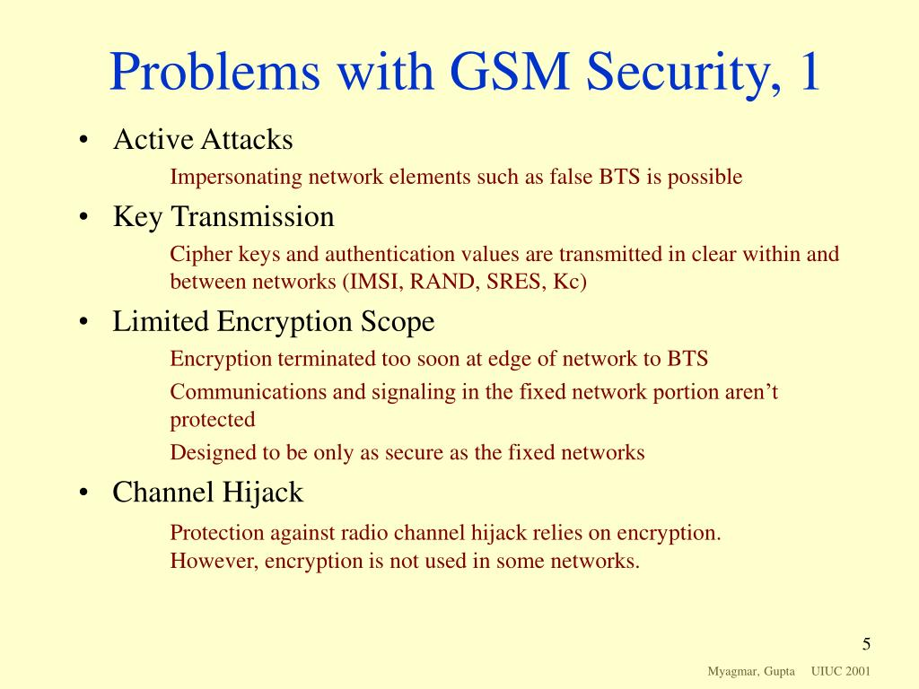 Problems with GSM Security, 1