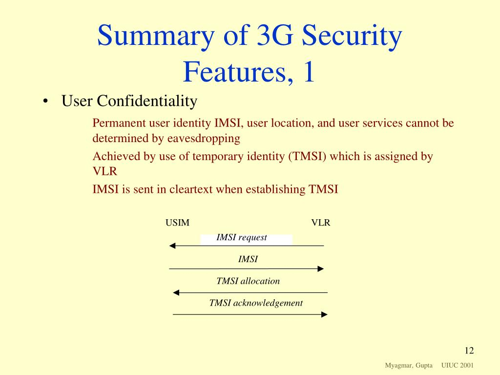 Summary of 3G Security Features, 1