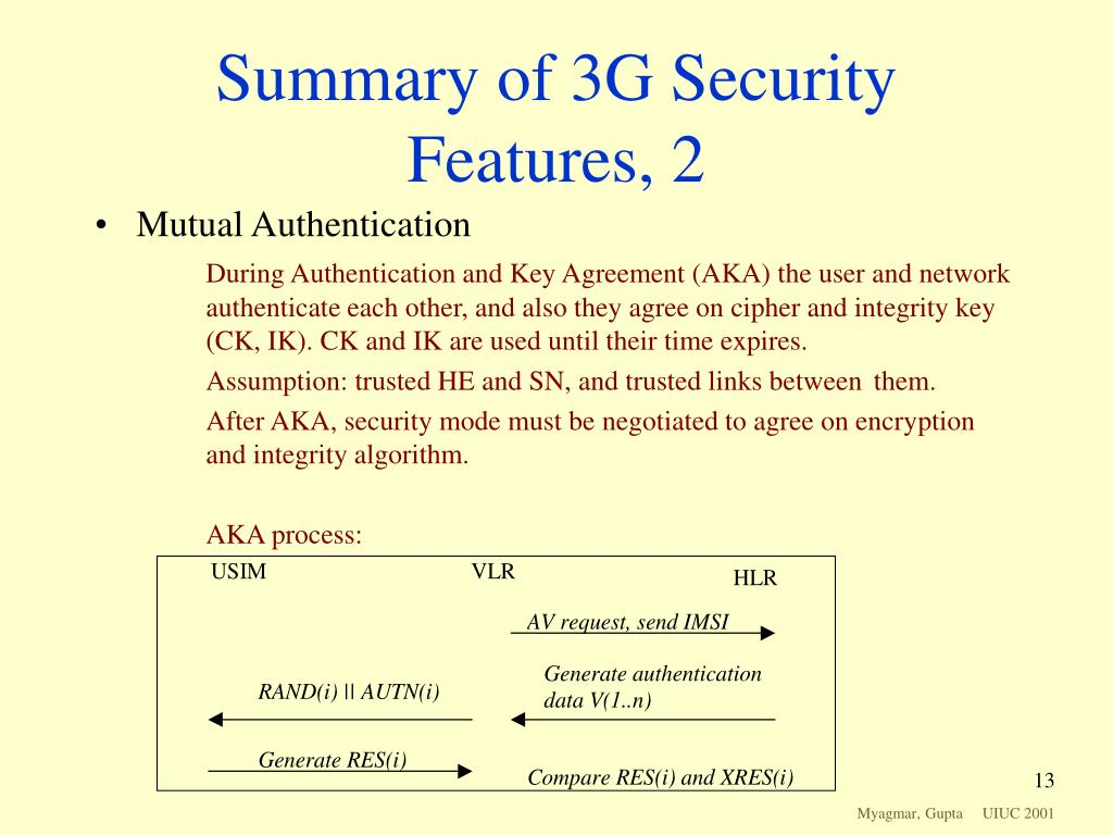 Summary of 3G Security Features, 2