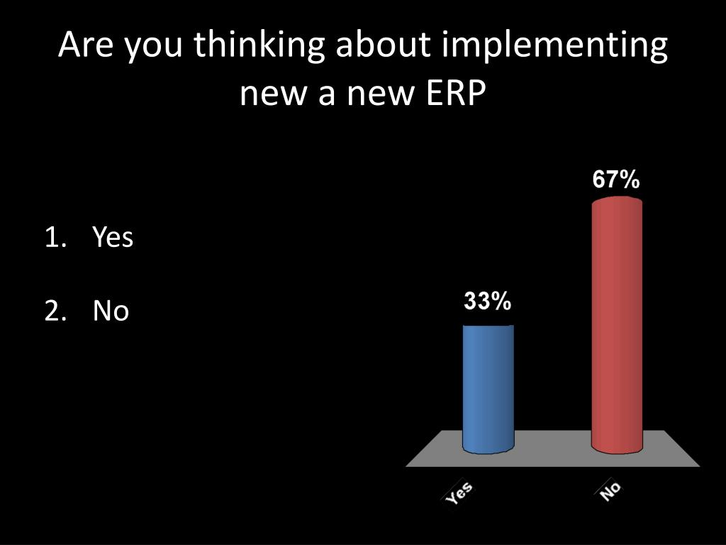 Are you thinking about implementing new a new ERP
