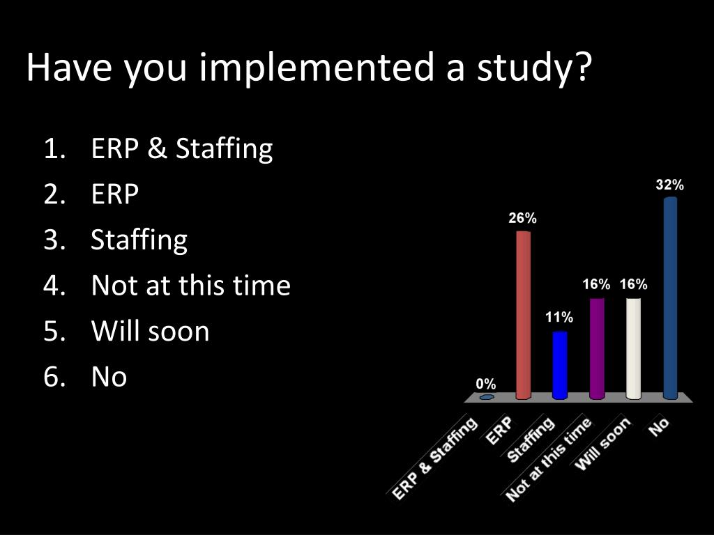 Have you implemented a study?