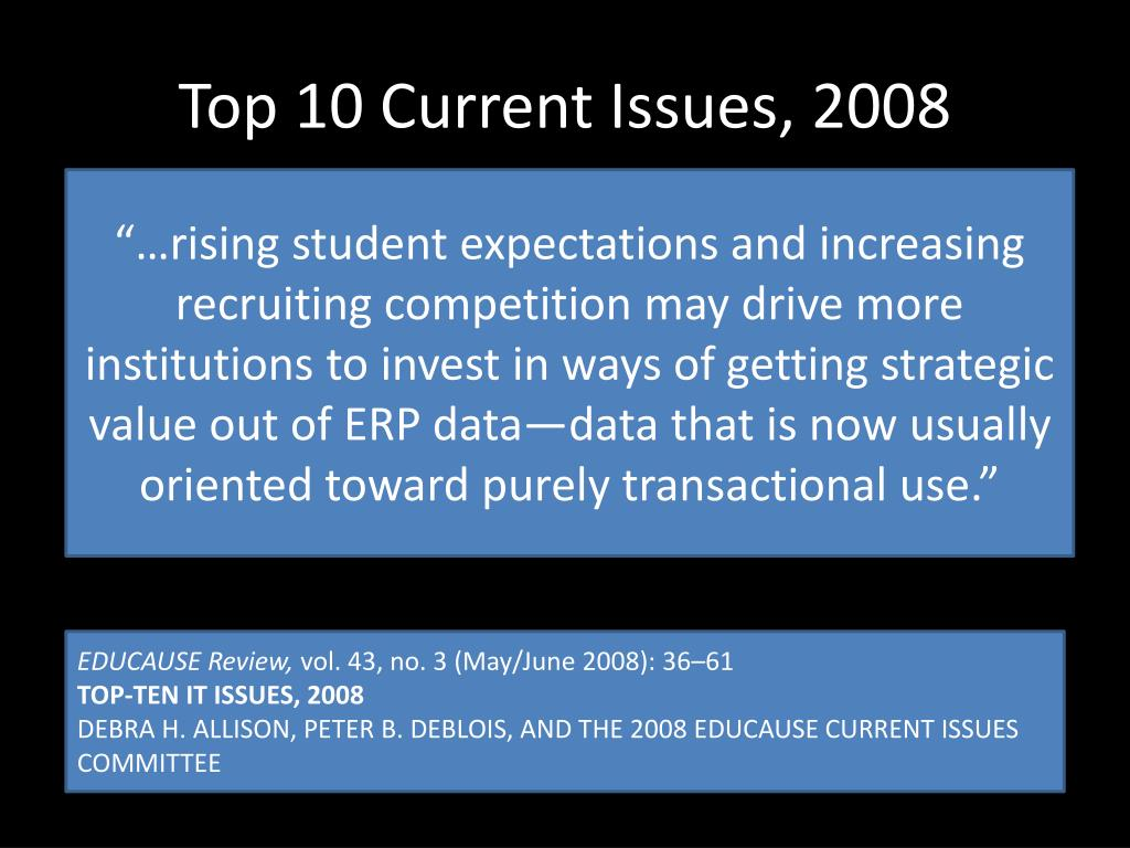 Top 10 Current Issues, 2008
