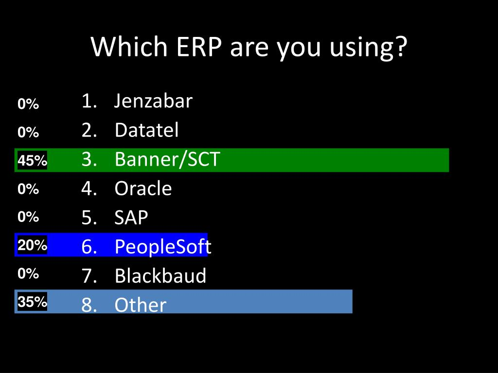 Which ERP are you using?