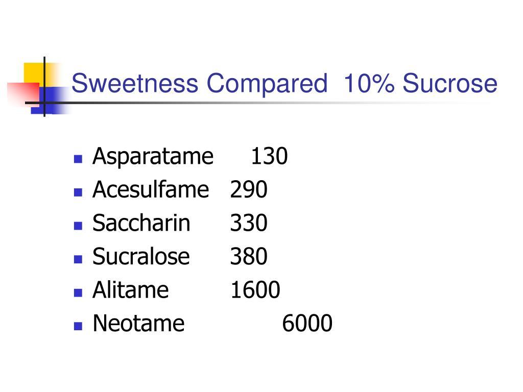 Sweetness Compared  10% Sucrose