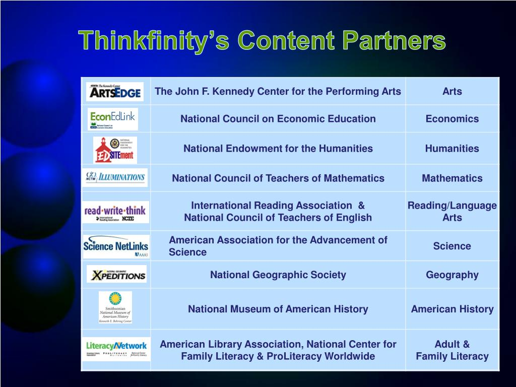 Thinkfinity's Content Partners