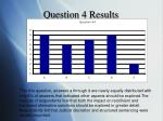 question 4 results